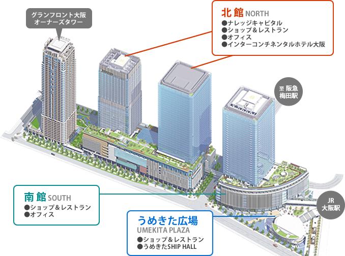 グランフロント大阪鳥瞰図