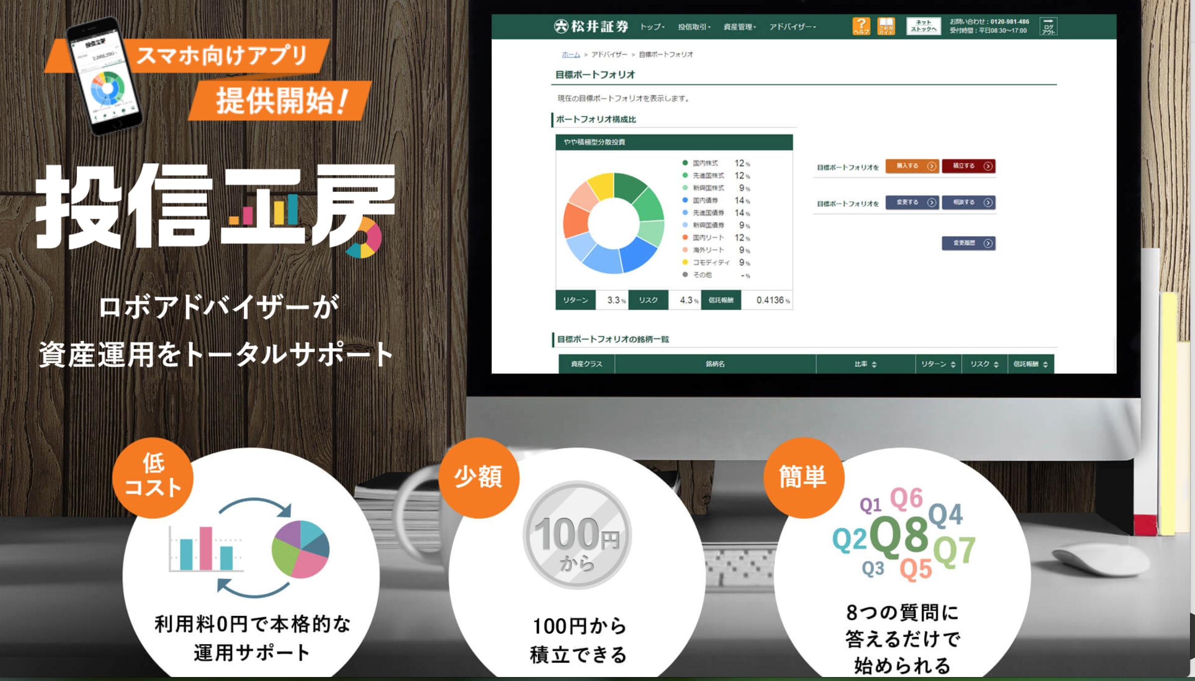 松井証券投信工房